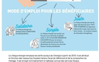 affiche-chèque-énergie-2019